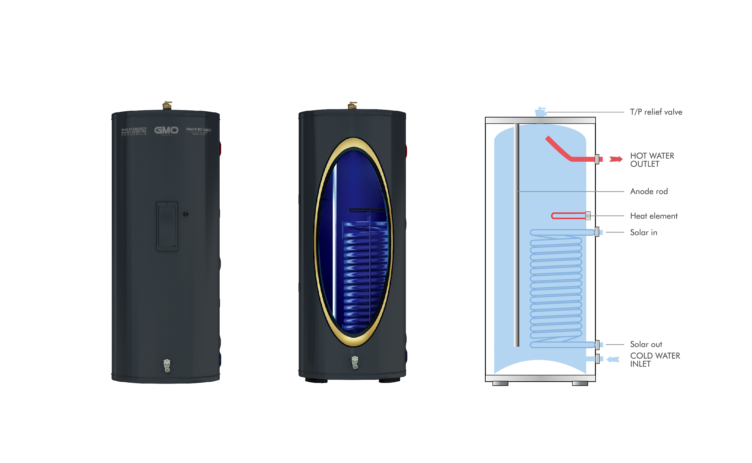 GMO Water Heater | Indirect water heater manufactured by GMO